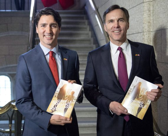 liberal budget
