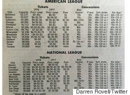En 1977, le baseball, ça ne coûtait pas cher!