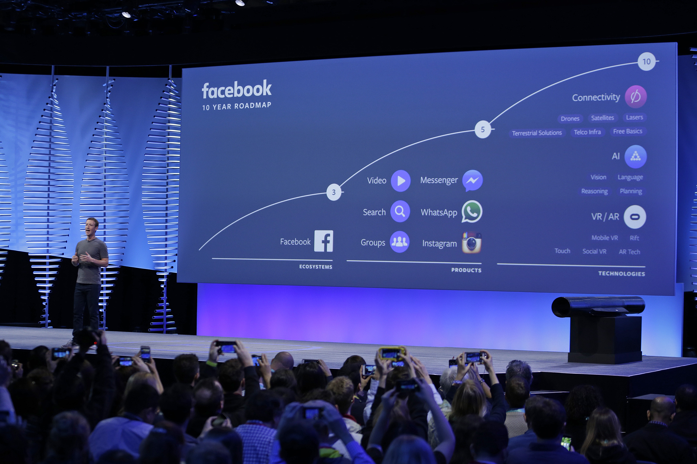 facebook roadmap