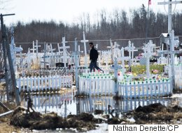It's Time For 'Decisive Action' To Stop Aboriginal Youth Suicides