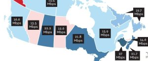 INTERNET SPEEDS BY PROVINCE