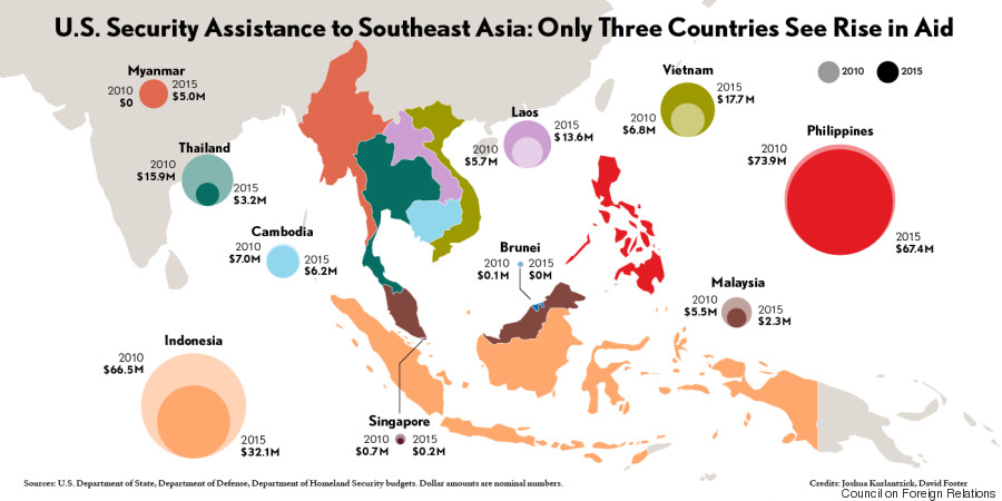 Americas Pivot To Asia Actually Led To Drop In Security - Map of us alliances in asia