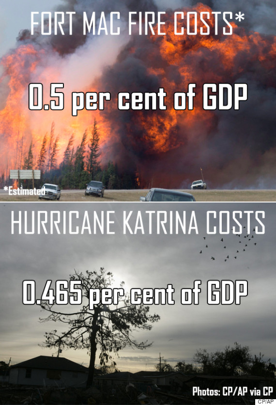 fort mac hurricane katrina