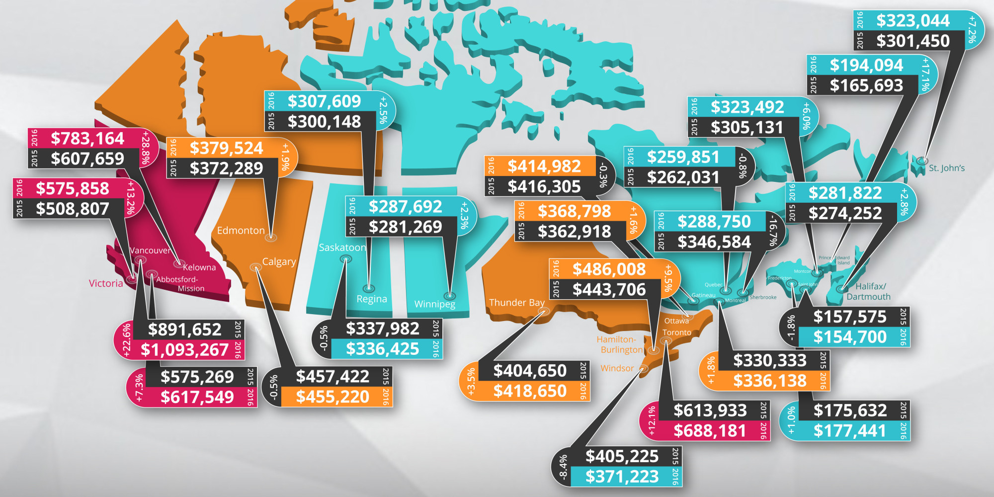 Average cost of cialis in canada