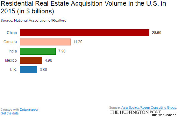acquisition volume