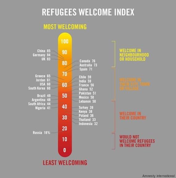 refugies en chine