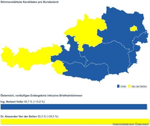 wahl österreich