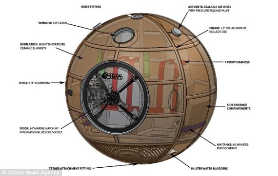 the survival capsule a personal safety