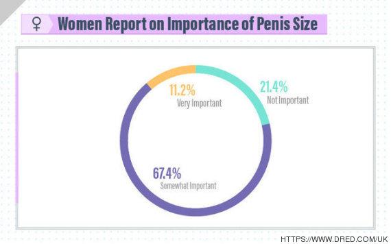 como medir el tamaño de un pene