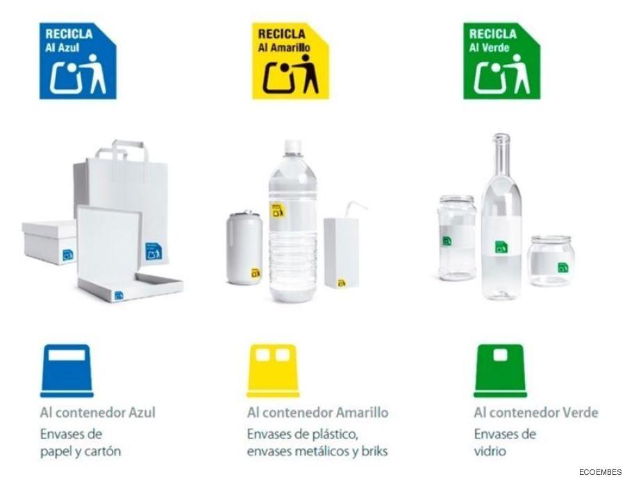 la nueva simbologa del reciclaje