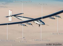 À quoi servent les technologies du Solar Impulse 2 dans la vie de tous les jours?