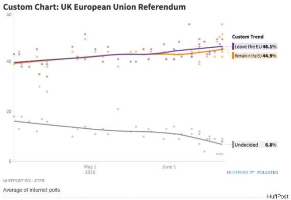 uk referendum
