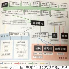fukushima daiichi fire truck