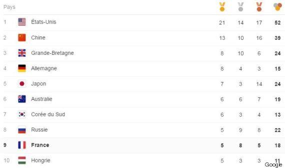 médailles jo 2016