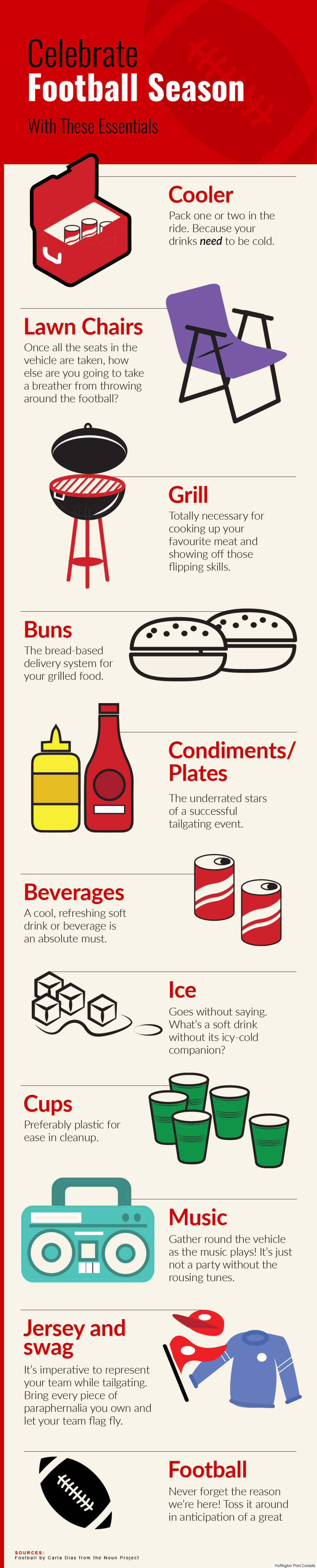 new infographic tailgating