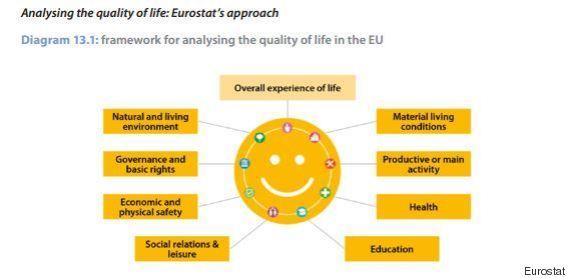 eurostat approach