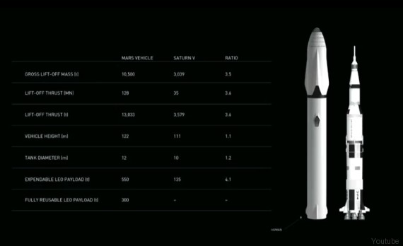 cohete space x
