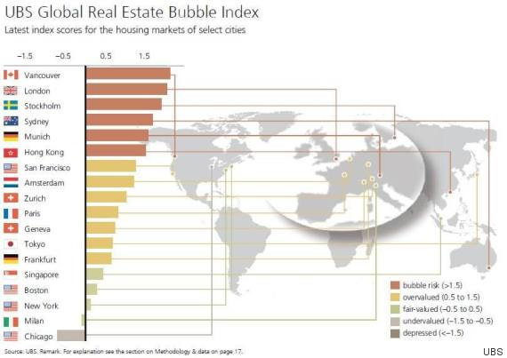 global real estate bubble