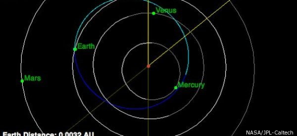 asteroid approach - photo #28