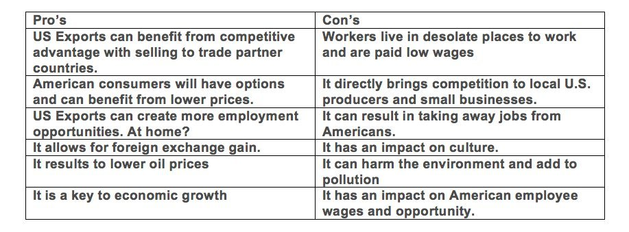 Heres What Free Trade Agreements Could Mean For You Huffpost