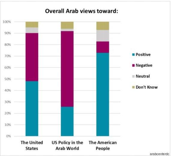 arabcenterdc