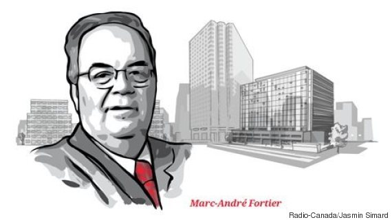 marc andre fortier