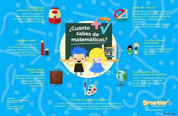 smartick matemáticas