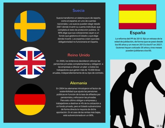 reformas de las pensiones en europa