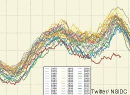 Diese Grafik zur Erderwärmung sollte uns alle beunruhigen