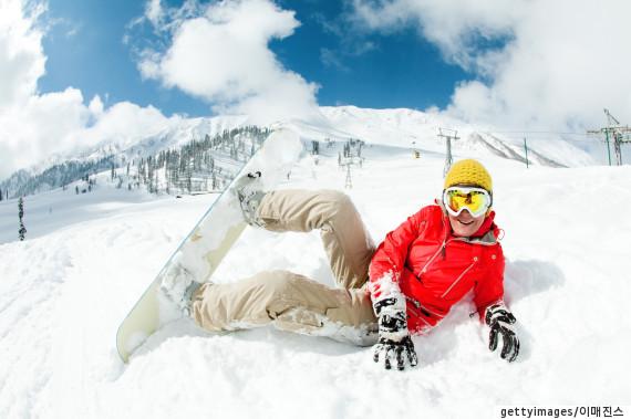 snowboardps