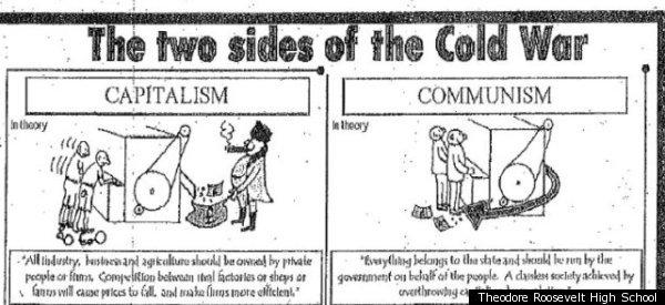 roosevelt high school under fire for communism v capitalism worksheet. Black Bedroom Furniture Sets. Home Design Ideas