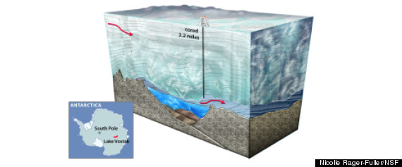 Lake Vostok, Antarcticas Largest Subglacial Body Of Water, Reportedly Drilled By Russians r LAKE VOSTOK ANTARCTICA large570
