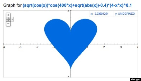 Google Heart Graph Geeky Surprise Will Bring You Joy On