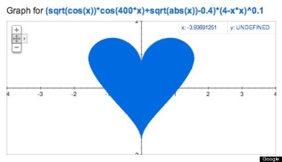 [Image: o-GOOGLE-HEART-GRAPH-570.jpg?1l]