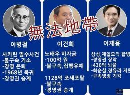 이재용 구속영장 기각, '삼성 공화국은 무법지대'