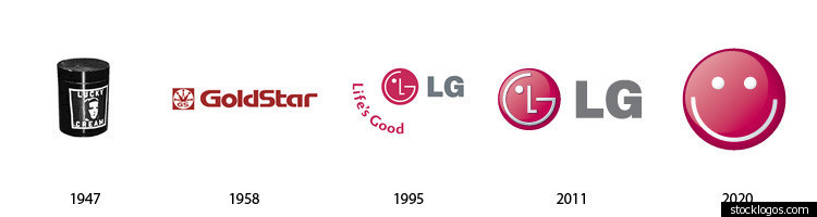 The Evolution Of Well Known Brands Logos