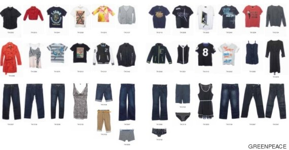 ropa analizada