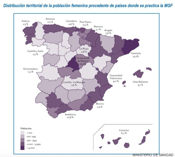 mutilacion espana