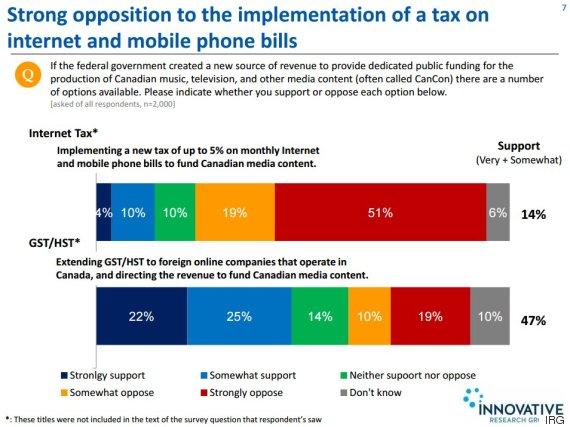 internet tax netflix tax poll