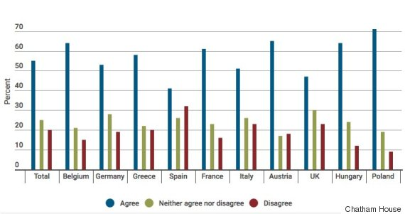 study europe immigration