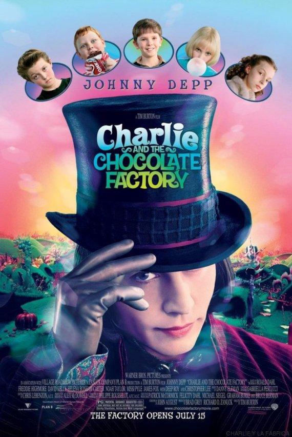 charlie y la fabrica