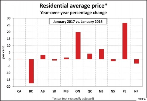 [Image: o-HOUSE-PRICES-CANADA-570.jpg?4]