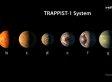 La NASA ha encontrado siete exoplanetas similares a la Tierra en los que buscar vida