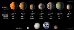 TRAPPIST 2