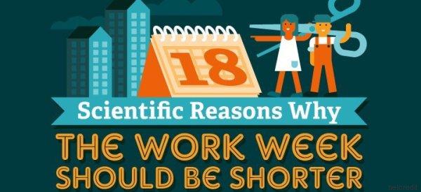 Le 18 ragioni per cui lavorare meno fa bene a tutti (INFOGRAFICA)