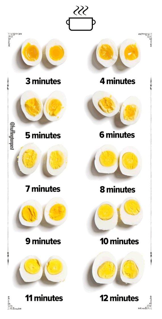كم من الوقت يحتاجه سلق البيض اختر الطريقة المفضلة لطهيه