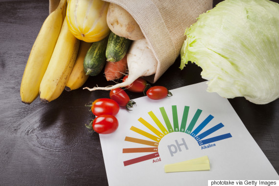 alkaline ph diet