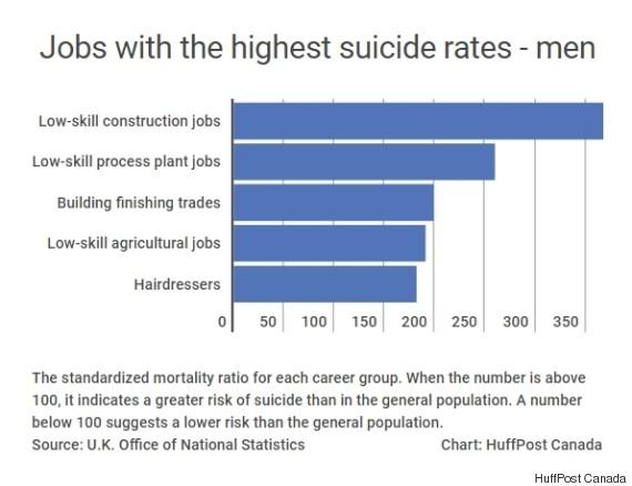 suicide men jobs