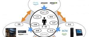Amazonproducts