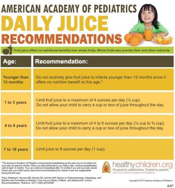 juice recommendations